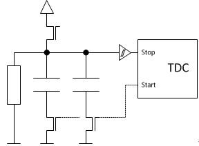 PICOCAP测量原理的等效电路