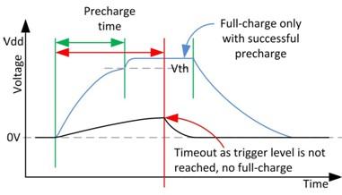 Pcap02短路检测原理图