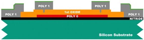 在PSG层上做光刻,PSG层实际上是被做成硬掩膜版