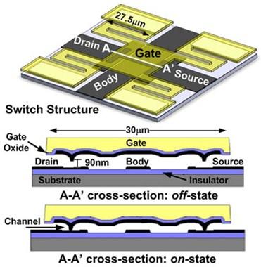 MEMS开关的结构图