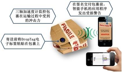 DropTag电子标签监控包裹的运输过程