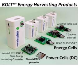 BOLT能力收集器产品