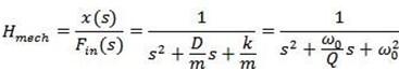 质量块(阻尼器)弹簧机械系统传递函数