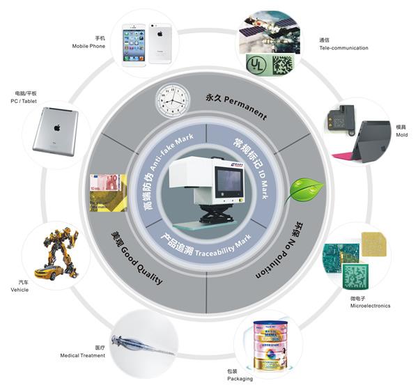 德龙激光打标机特色及应用领域