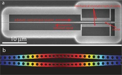 扫描硅晶MEMS谐振器的电子显微镜影像可用于产生压缩光