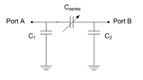 MEMS电容器模型