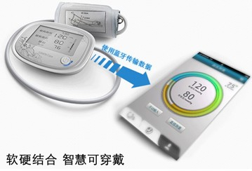 康康血压——有温度的智能血压计