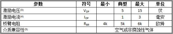 MSP-AC2系列压力传感器工作条件参数