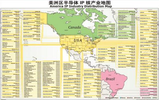 美洲半导体IP核产业地图