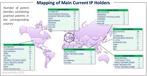 电容式指纹传感关键厂商的专利地图