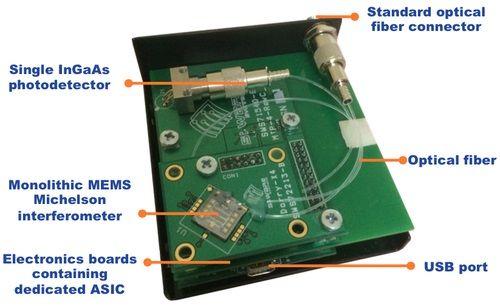 Si-Ware的手持式光谱仪模组中包含所有必要的元件,透过USB供电,并可在电脑上显示分析结果