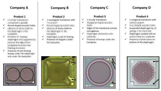 各家厂商的MEMS麦克风工艺和设计