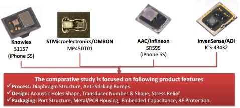 四款MEMS麦克风产品特性及专利分析