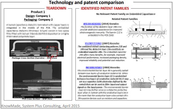 MEMS麦克风技术和专利对比分析