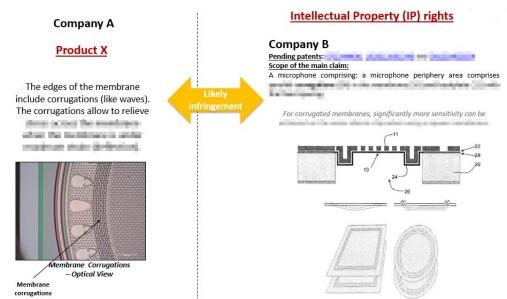 MEMS麦克风专利侵权风险:应力消除