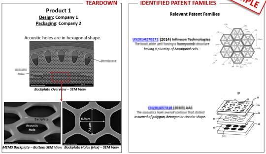 MEMS麦克风专利侵权风险:声孔形状和分布