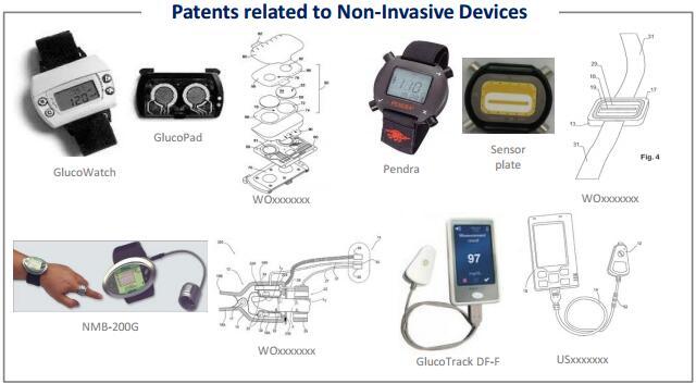 无创血糖监测设备的相关专利