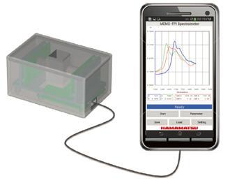 MEMS-FPI DOMO模块可连移动设备