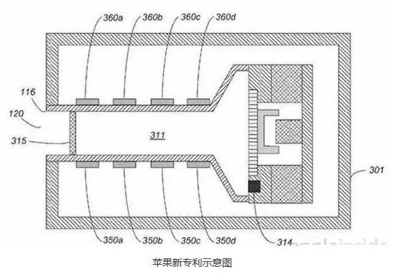 蘋果正在計劃在類似揚聲器或MEMS麥克風這樣的音頻組件中,加入傳感器的設計