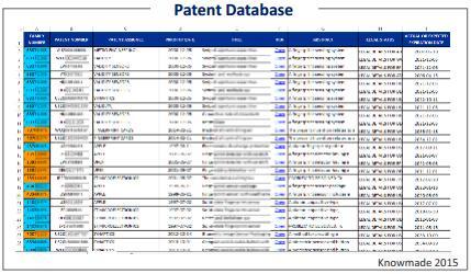 指纹传感器专利数据库