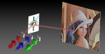 创微公司的微投系统模块显示原理