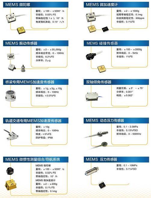 美泰科技的MEMS产品系列