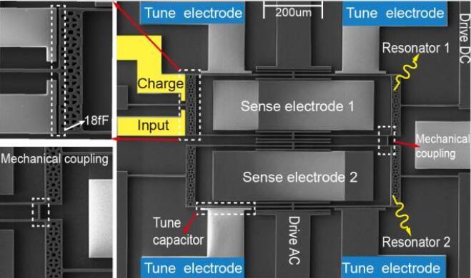 基于模态局部化原理的静电计扫描电镜图