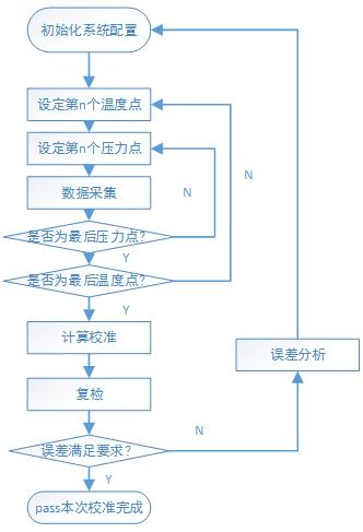 电路 电路图 电子 设计 素材 原理图 332_487 竖版 竖屏