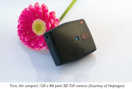 Taro:小型120 x 80像素3D ToF摄像头