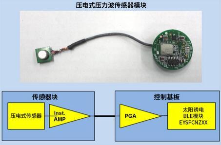 压电式压力波传感器模块