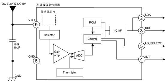 红外线阵列传感器Grid-EYE原理图