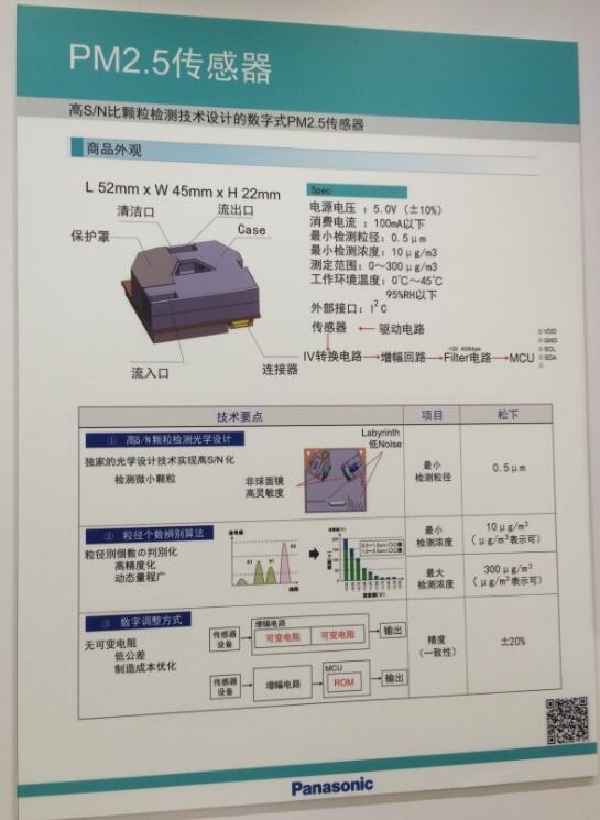 松下PM2.5传感器展板介绍