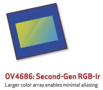 豪威科技OV4686傳感器實現較高的色彩精度度、最小的失真以及紅外功能