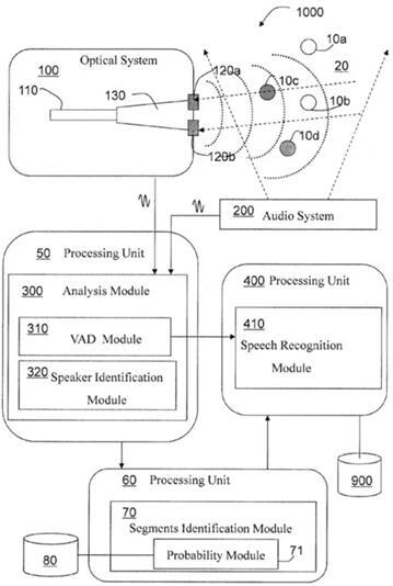 VocalZoom的HMC传感器应用了一项简单但专利保护的干涉测量技术,使用一款可以正对脸部测量的一级安全等级的垂直腔面发射体激光器(VCSEL)