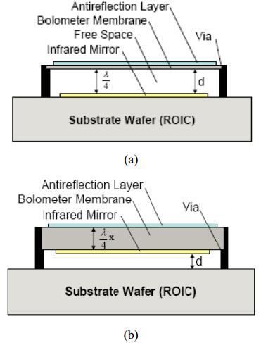 红外光学谐振腔示意图