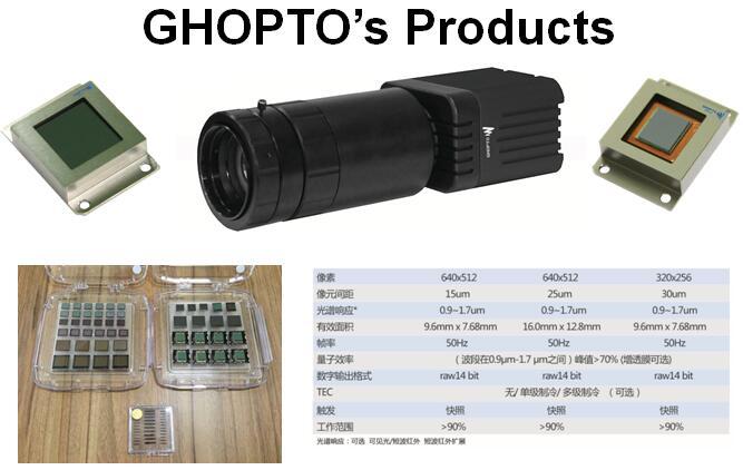 国惠光电产品