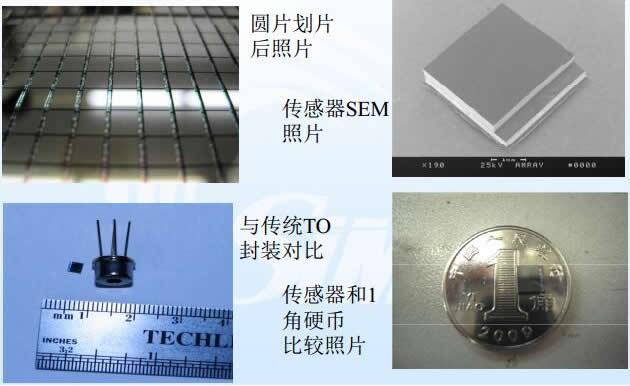 CMOS-MEMS热电堆红外传感器
