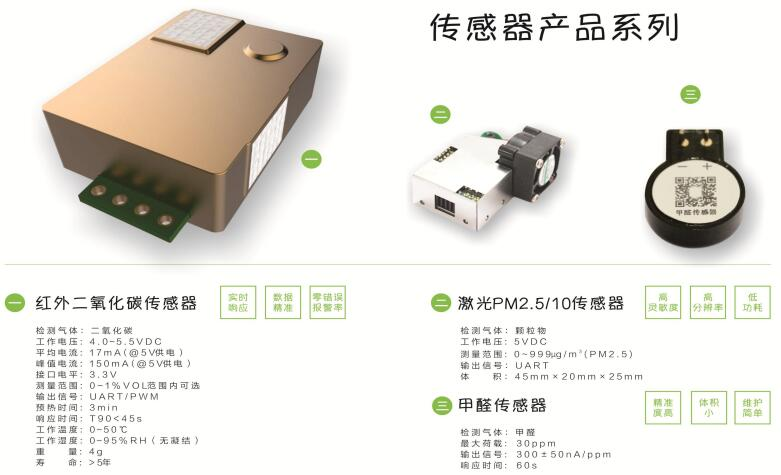 威果智能科技的传感器产品系列