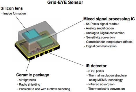 Grid-EYE红外传感器