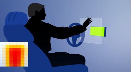 Grid-EYE红外传感器实现手势控制