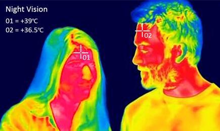 红外领域的创新科技:芯福公司推出SOS红外热成像传感器