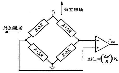 AMR磁阻传感器等效电路