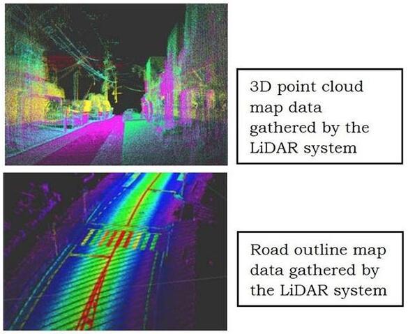 先锋激光雷达采集获得的3D点云数据和道路轮廓线数据