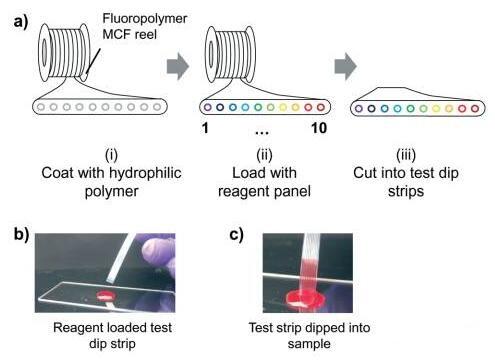 棒上实验室检验非常适用于分析哺乳动物细胞或细菌细胞等颗粒型样本