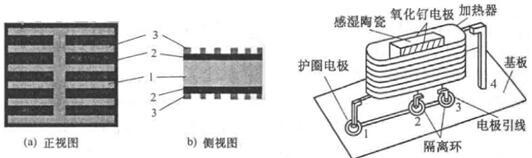 多孔硅湿敏电阻元件结构示意图和传统多孔陶瓷湿敏电阻元件结构示意图