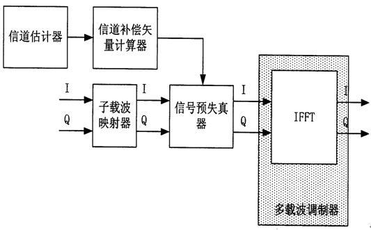 电路 电路图 电子 户型 户型图 平面图 设计 素材 原理图 533_331