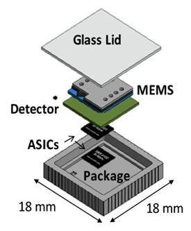 NeoSpectra Micro封装分解图
