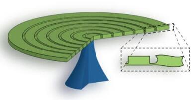 虛線示意圖展示了微盤邊緣的機械運動