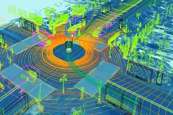 Oryx Vision的深度视觉解决方案的效果图
