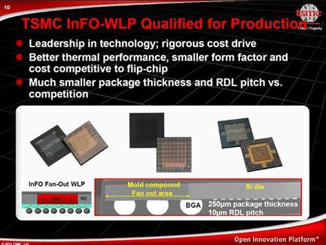台积电InFO技术实现封装厚度250um,RDL间距10um